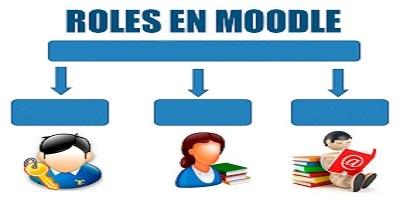 مدیریت نقش های کاربری در مودل